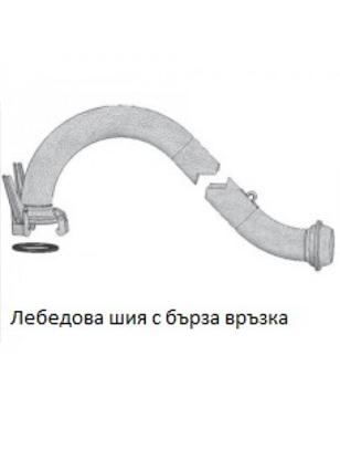 Оборудване за помпи